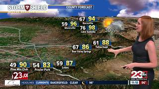 PM Weather Update September 2, 2017 - Video