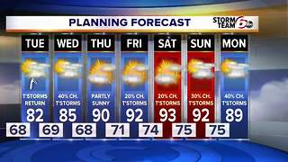 Heat & Humidity climb this week - Video