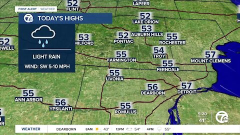 Metro Detroit Forecast: Chilly and wet afternoon