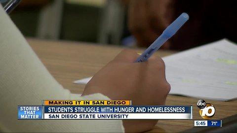 SDSU breaking stigma of hunger and homelessness on campus