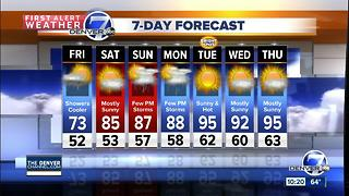Some cooler air coming in for Friday - Video
