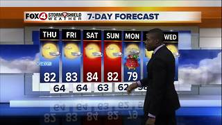 More Warm & Dry Days Ahead - Video