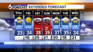 Snow tapers off by mid-day but another round expected this weekend - Video