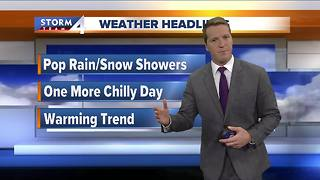 Pop-up rain/snow showers possible Monday afternoon - Video