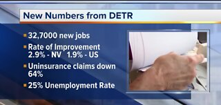 Nevada unemployment rate improves