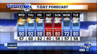Getting hotter with storms returning to Denver - Video
