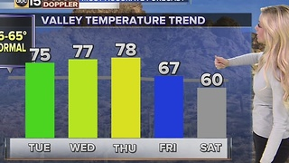 Warming trend coming to the Valley