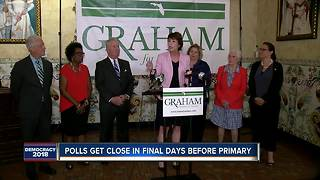Polls getting close in final days before FL primary