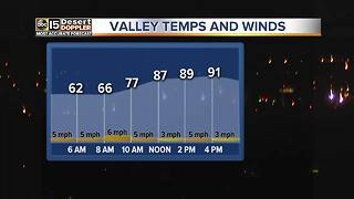 Temperatures looking to stay steady around 90 degrees this weekend - Video