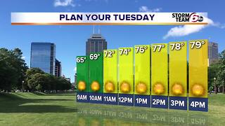 Dry Tuesday & Wednesday.