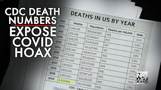 CDC Death Numbers Expose Covid Hoax!