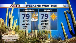 Chief Meteorologist Erin Christiansen's KGUN 9 Forecast Friday, February 2, 2018 - Video