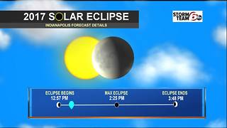 Monday Eclipse Forecast - Video