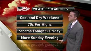 Dustin's Forecast 8-3 - Video