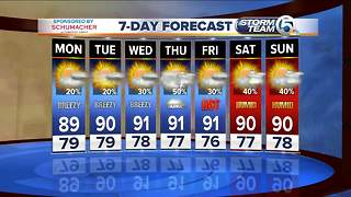 South Florida mid-morning forecast (8/6/18) - Video