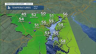 Scattered Showers Possible