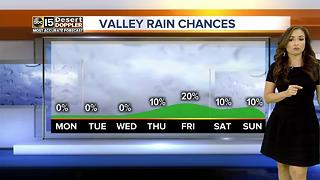 Chance of rain arrives in the Valley - Video