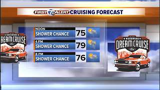 Dream Cruise Forecast - Video