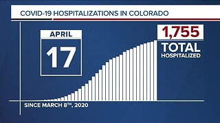 GRAPH: COVID-19 hospitalizations as of April 17, 2020