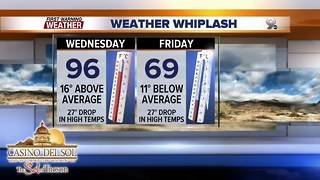 Chief Meteorologist Erin Christiansen's KGUN 9 Forecast Tuesday, April 10, 2018 - Video