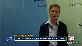 Qualcomm still facing uncertainties - Video