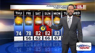 Florida's Most Accurate Forecast with Jason on Thursday, March 7, 2019