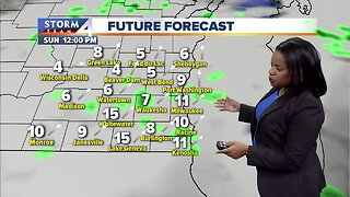 Chance for showers, partly cloudy & humid