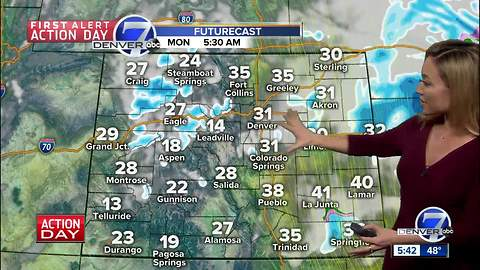 First Alert Action Day: Gusty winds, rain and snow across the Denver metro tonight