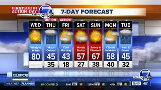 Wednesday forecast: Warm and sunny but changes ahead - Video