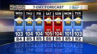 More rain expected in the Valley on Tuesday - Video