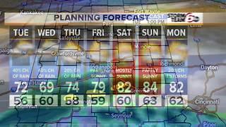 Rain chances returning! - Video