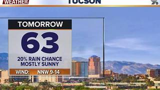 Chief Meteorologist Erin Christiansen's KGUN 9 Forecast Friday, December 2, 2016 - Video