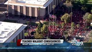 What if the AZ walkout continues beyond day 3? - Video