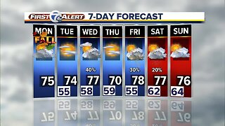 Metro Detroit Forecast: Humid start to fall