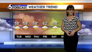 Drier, warmer weather ahead heading into Easter weekend - Video