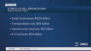 Stimulus bill breakdown