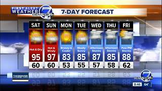 Hot and dry across Colorado this weekend with more 90s for Denver