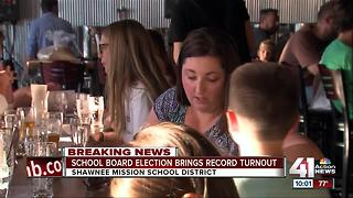 SMSD board results coming in - Video