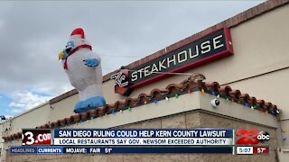 Kern County restaurants file lawsuit against state