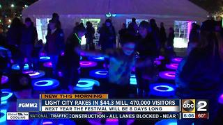 Baltimore's Light City brought in $44.3 million - Video