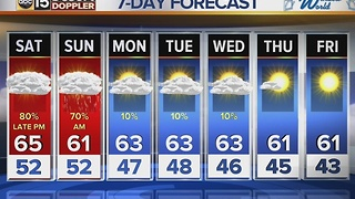 Showers working their way to the Valley on Friday - Video
