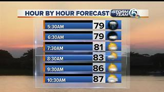 South Florida Monday morning forecast (7/17/17) - Video