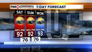 Hot & Humid Weekend With Scattered Storms 7-7 - Video