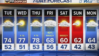 Warm-up continues in Phoenix, forecast flirting with record highs - Video