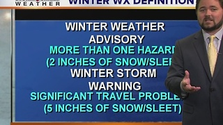 Storm Shield Severe Weather Safety Guide - Video