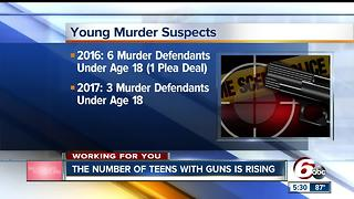 Number of teens with guns rising