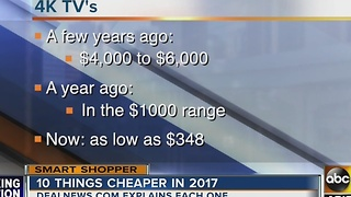What will be cheaper to buy in 2017? - Video
