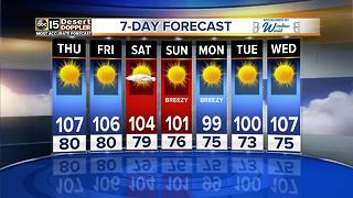 Excessive Heat Warning comes to an end, but there's not much relief from the heat this week - Video