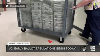 Early ballot tabulation begins Tuesday in Maricopa County