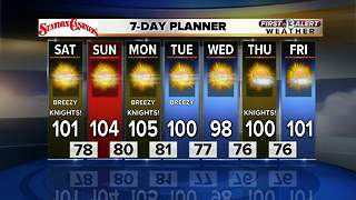 13 First Alert Weather for June 2